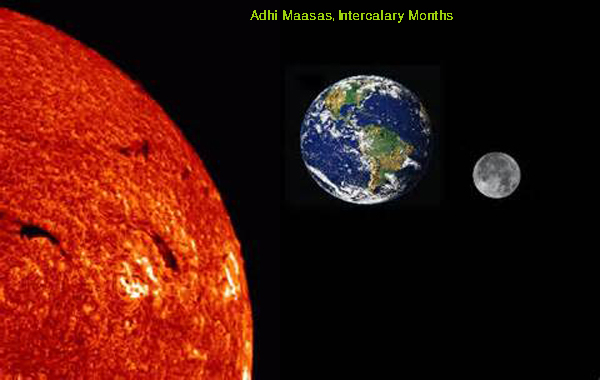 vedic astrology lesson1, adhi masas, intercalary months