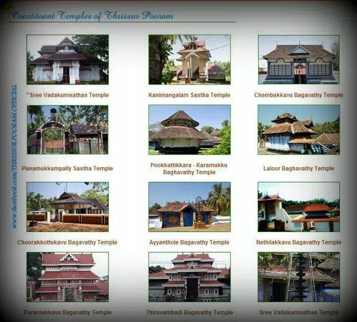 hindu astrology consultancy software and research, eastrovedica, trichur pooram, thrissur pooram,ten participating temples of trichur pooram